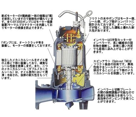 f3000-3