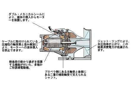 s4000-2